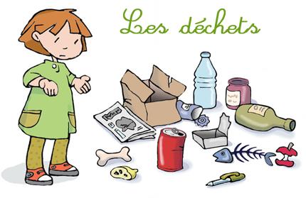 Berühmt Déchets ordures XW93